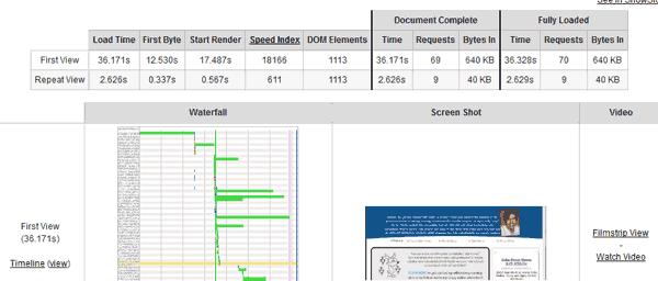 website loading data