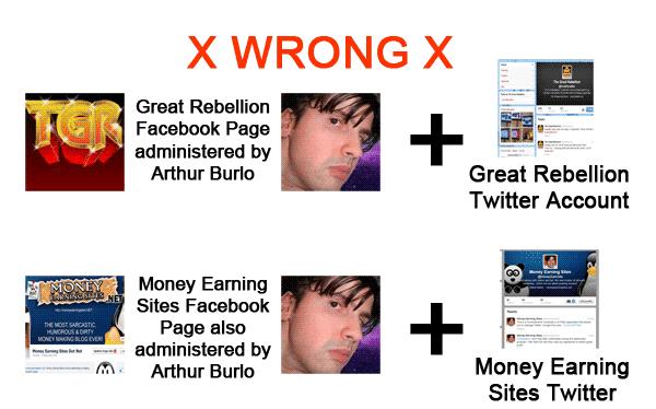 Wrong Link